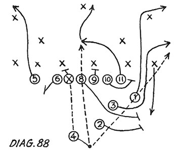 football diagram