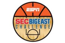 SEC Big East Challenge