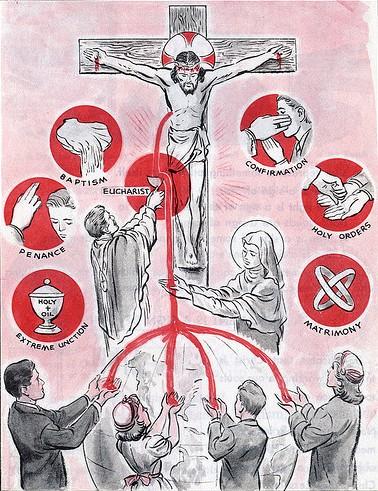 Baltimore Catechism sacraments