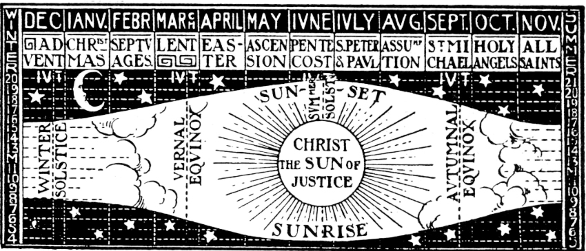 liturgical-cycle