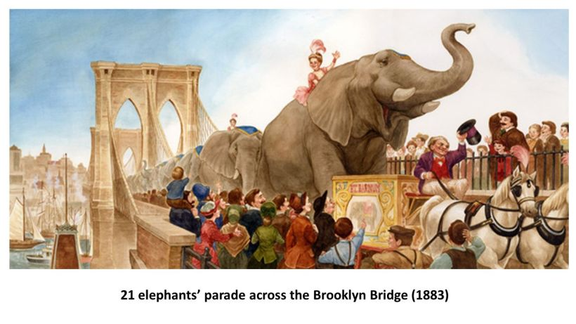 Brooklyn Bridge elephants