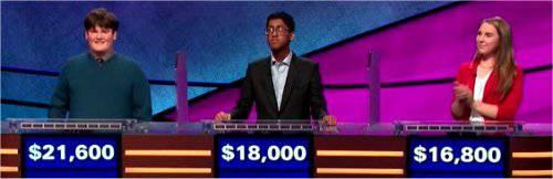 Jeopardy Teen Psalm 23